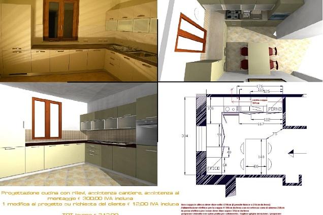 Architetti e interior design case di campagna for Progetti di case in campagna