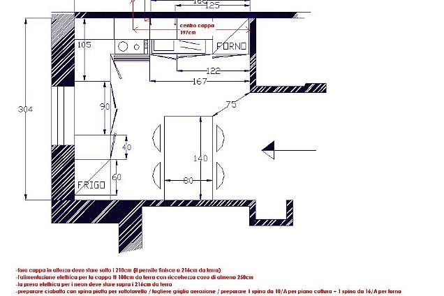 Progetti di case di campagna for Ville architetti famosi